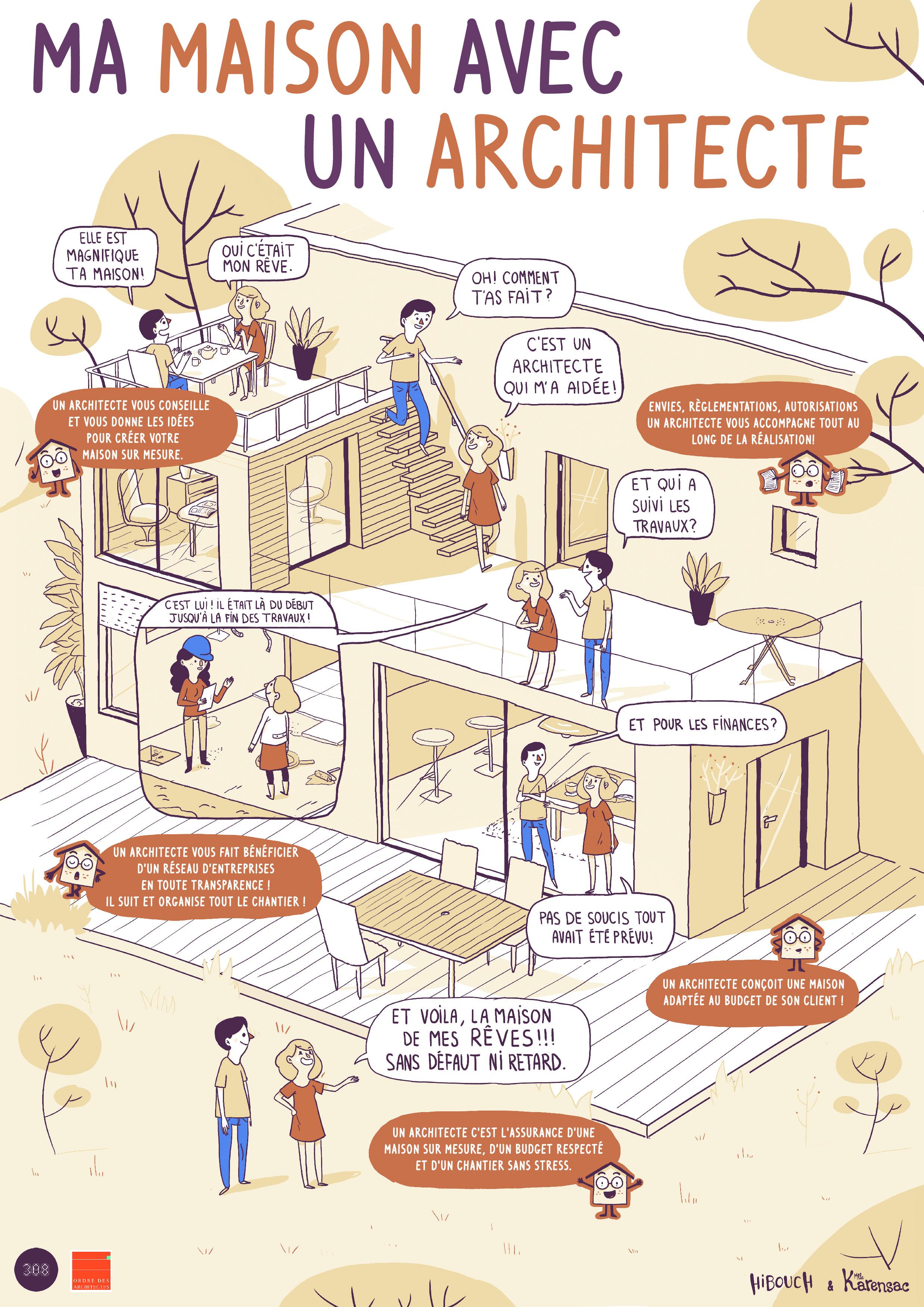 venez vivre l 39 architecture avec le 308 ordre des architectes le 308 bordeaux. Black Bedroom Furniture Sets. Home Design Ideas